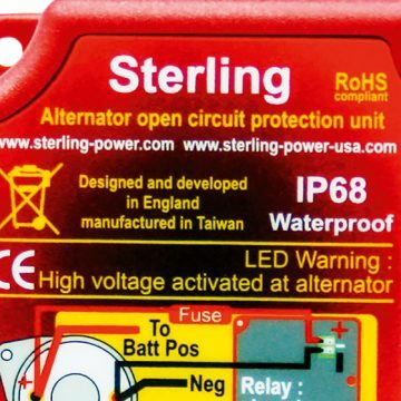 STERLING PROTECTION